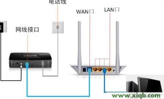 dlink无线路由器192.168.0.1【教程图解】