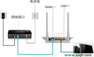 磊科无线路由器192.168.1.1打不开【图解教程】