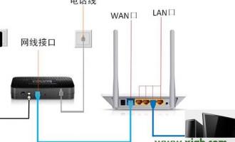 磊科无线路由器无法打开192.168.1.1【详细图解】