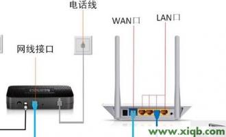 如何解决磊科无线路由器192.168.1.1打不开【图文教程】