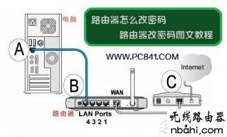 tp-link路由器改密码的图文教程