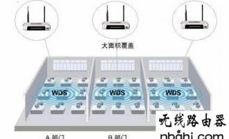 无线路由器设置无线桥接(WDS功能)图文教程