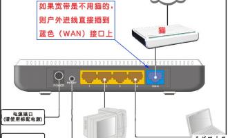 ip-com无线路由器设置图文教程