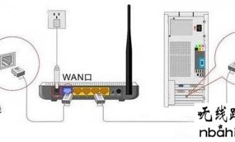 腾达无线路由器怎么设置,腾达路由器设置教程图解