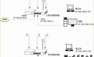 腾达路由器如何设置无线桥接(WDS)功能