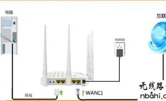 腾达无线路由器如何设置静态IP上网?