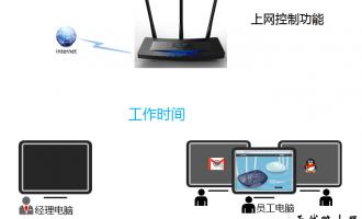 TP-LINK怎么限制用户只能访问特定网站和应用?路由器怎么限制上网