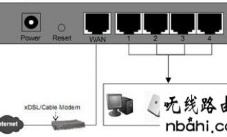 水星无线路由器怎么设置无线密码及修改登陆用户名和密码