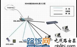 ADSL是什么意思 ADSL宽带如何使用路由器
