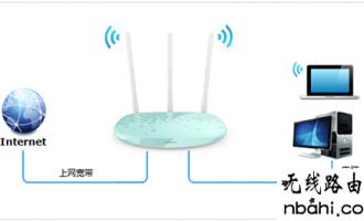 电话入户模式下如何设置无线路由器