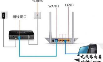 如何设置无线路由器