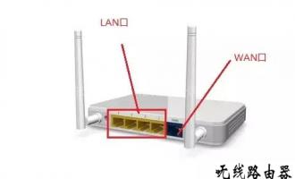 路由器怎么设置无线网络,wifi设置教程图解