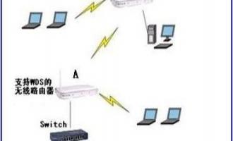 (图文详解)无线路由器的WDS功能如何配置?