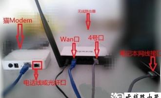 无线路由器上网设置教程
