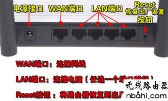 无线路由怎么设置,教你如何设置无线路由器