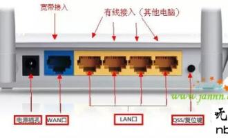 无线路由器安装与设置教程图解
