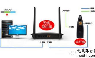 新买的无线路由器怎么设置?